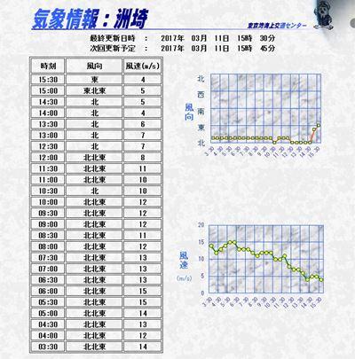 170311天気_R.jpg